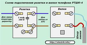 Как подключить телефонную розетку схема и этапы установки